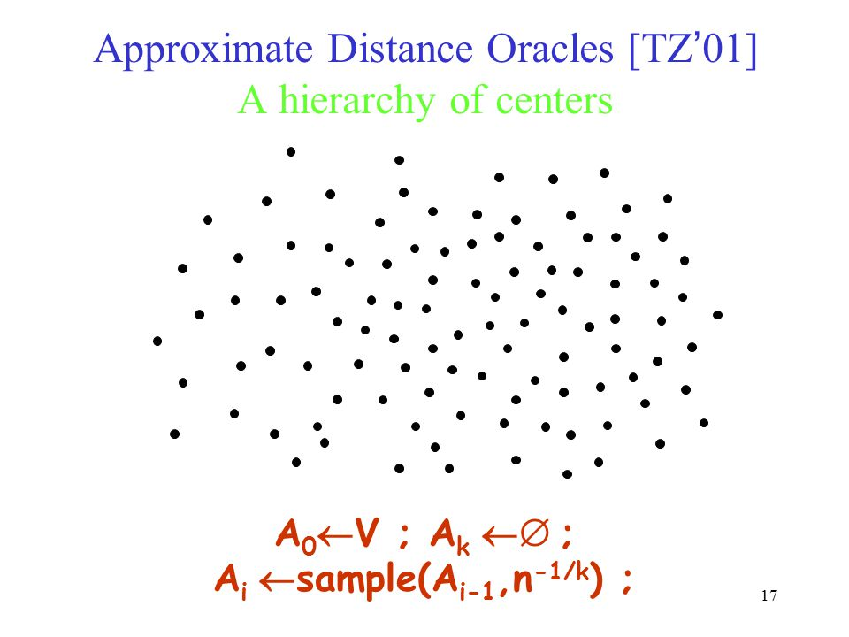 Approximate Distance Oracles [TZ'01] A hierarchy of centers